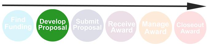 develop proposal