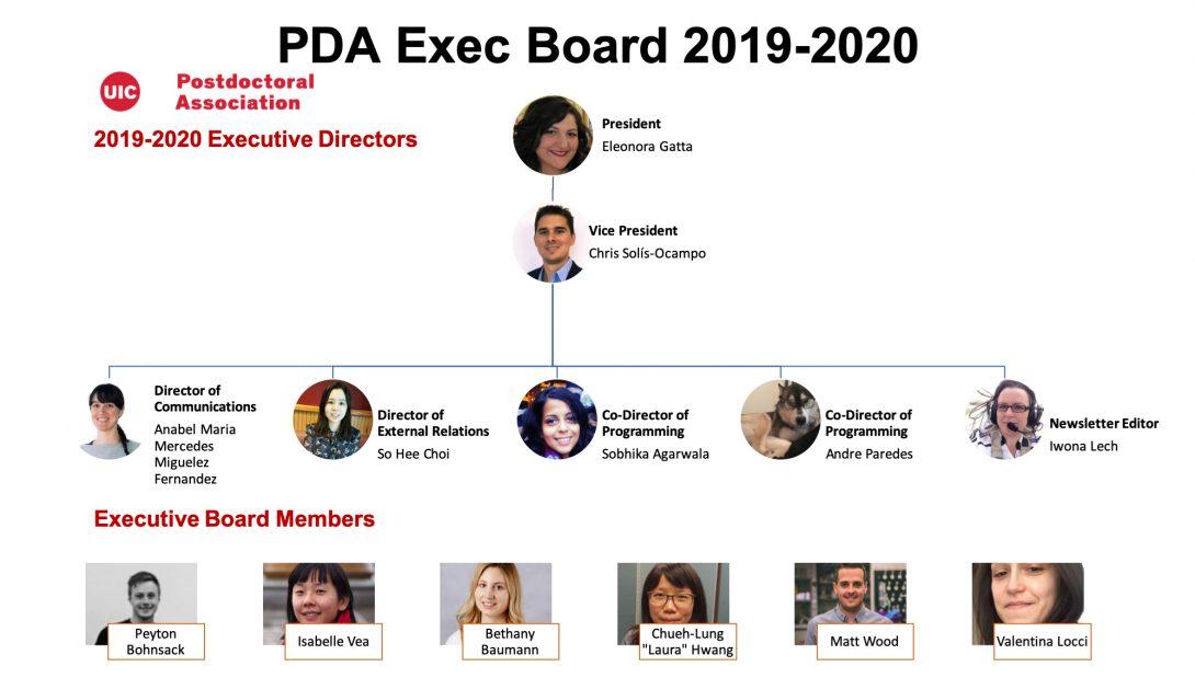 pda board members